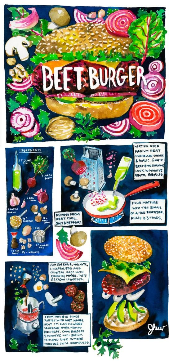 beet burger_Jessie Kanelos Weiner_thefrancofly.com